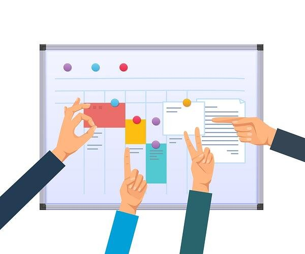 Tracking a Project Kanban board